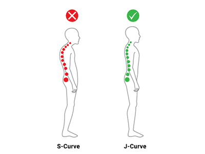 How Does Back Pain Breakthrough Works