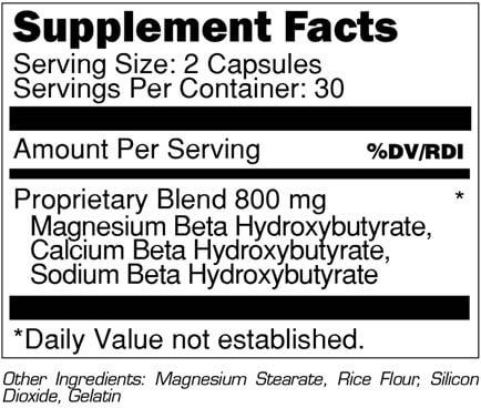 Ketogenic Accelerator ingredients