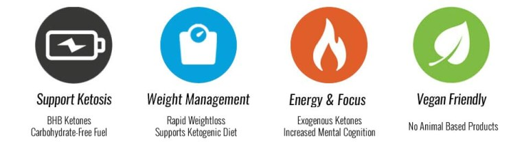 What Is Ketogenic Accelerator